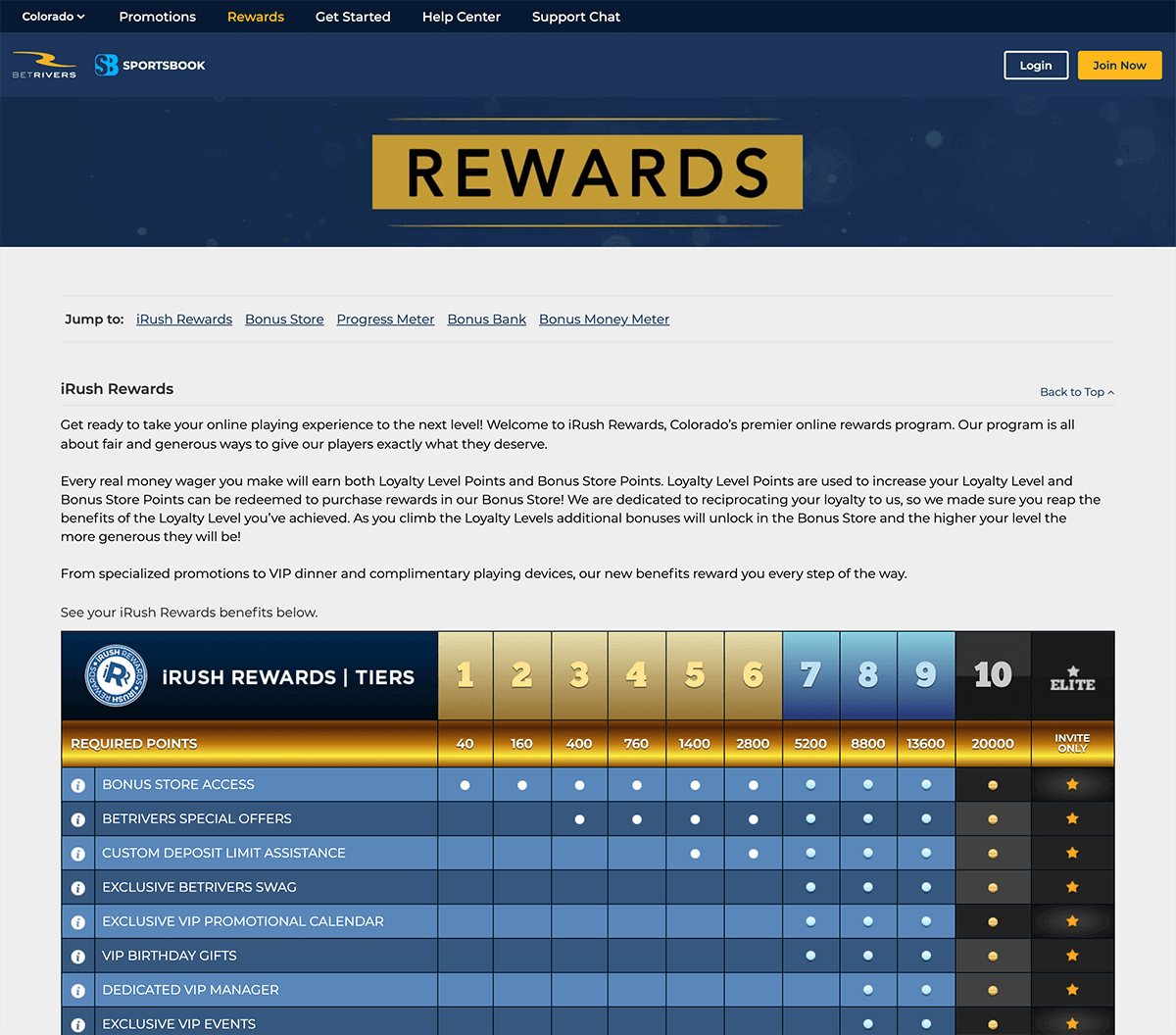 BetRivers Rewards
